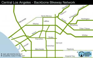 Backbone Bike Network