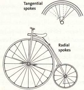 Victorian-era Bike
