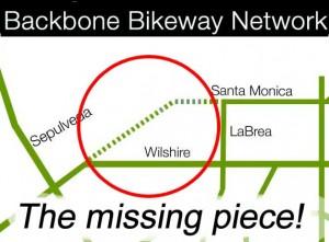 Backbone missing piece map