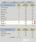 OTS-chart-6