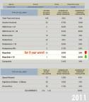 OTS-chart-7