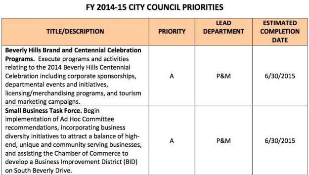 Priorities 2014-15 excerpt