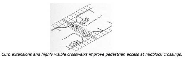 Curb extensions diagram via FHWA