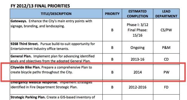 City Council priorities 2012-13 excerpt bike plan